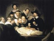 The Anatomy Lesson of Dr.Nicolaes Tulp