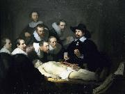 Anatomy Lesson of Dr Nicolaes Tulp