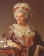 Madame Pecoul,Mother-in-Law of the Artist (mk05)